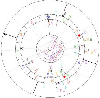 III RP kw Uran Wenus